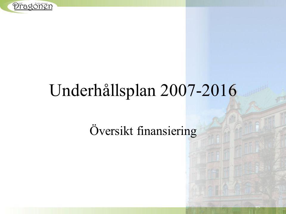 Underhållsplan 2007-2016 Översikt finansiering