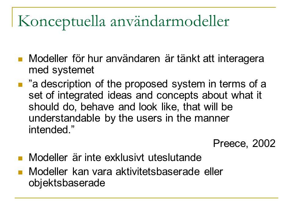 """Konceptuella användarmodeller  Modeller för hur användaren är tänkt att interagera med systemet  """"a description of the proposed system in terms of a"""
