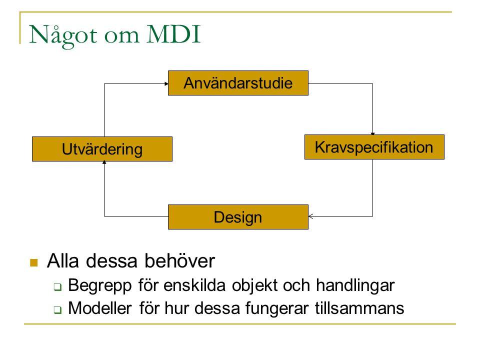 Något om MDI Utvärdering Design Användarstudie Kravspecifikation  Alla dessa behöver  Begrepp för enskilda objekt och handlingar  Modeller för hur dessa fungerar tillsammans
