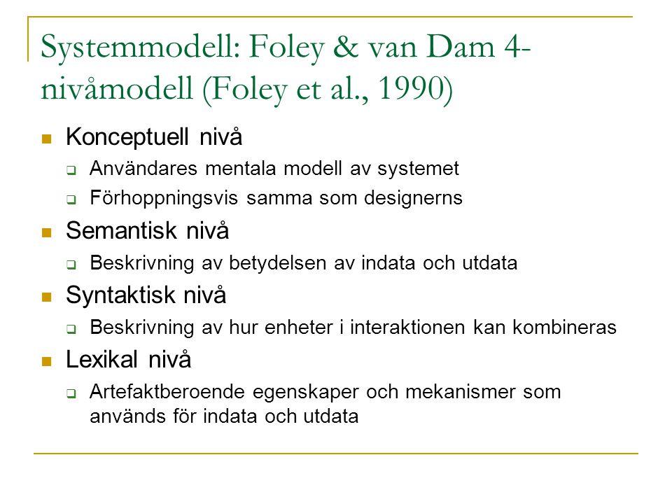 Systemmodell: Foley & van Dam 4- nivåmodell (Foley et al., 1990)  Konceptuell nivå  Användares mentala modell av systemet  Förhoppningsvis samma som designerns  Semantisk nivå  Beskrivning av betydelsen av indata och utdata  Syntaktisk nivå  Beskrivning av hur enheter i interaktionen kan kombineras  Lexikal nivå  Artefaktberoende egenskaper och mekanismer som används för indata och utdata