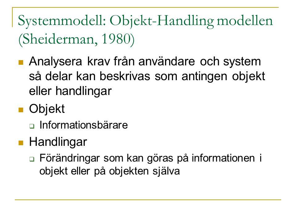 Systemmodell: Objekt-Handling modellen (Sheiderman, 1980)  Analysera krav från användare och system så delar kan beskrivas som antingen objekt eller handlingar  Objekt  Informationsbärare  Handlingar  Förändringar som kan göras på informationen i objekt eller på objekten själva