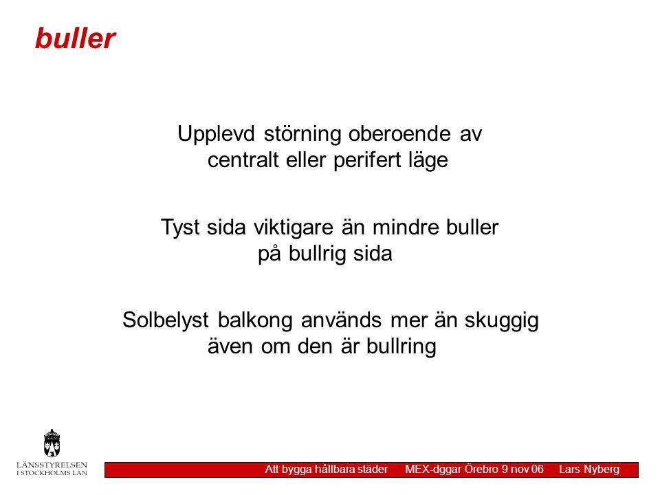 Upplevd störning oberoende av centralt eller perifert läge Tyst sida viktigare än mindre buller på bullrig sida Solbelyst balkong används mer än skugg