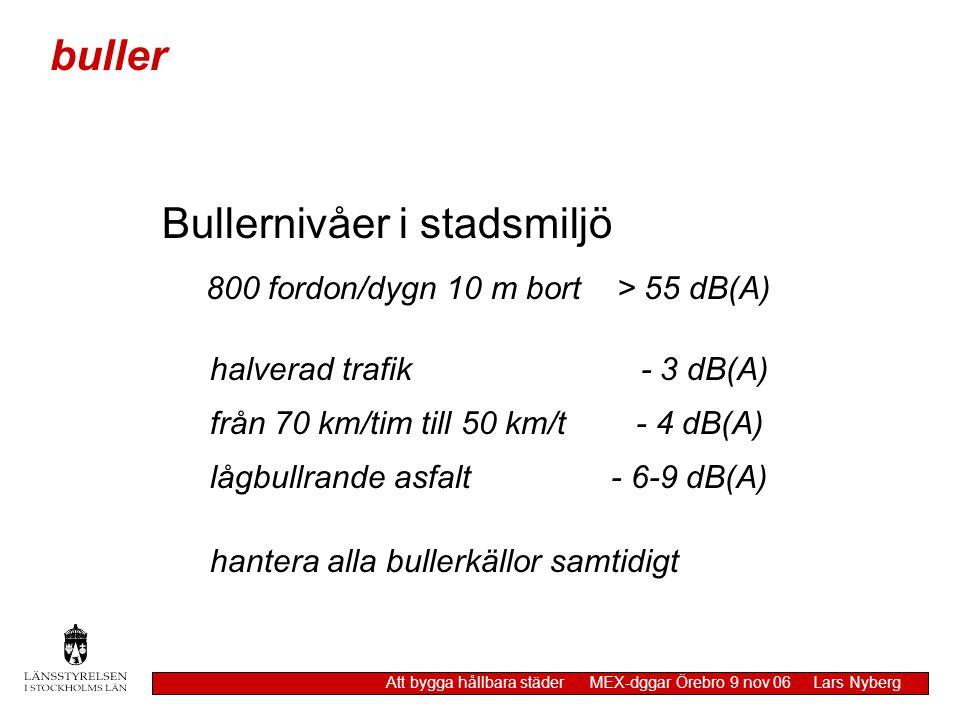 halverad trafik - 3 dB(A) från 70 km/tim till 50 km/t - 4 dB(A) lågbullrande asfalt - 6-9 dB(A) hantera alla bullerkällor samtidigt Bullernivåer i sta
