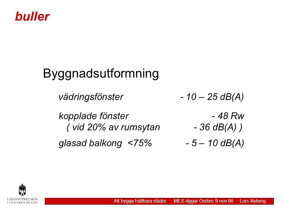 Byggnadsutformning vädringsfönster - 10 – 25 dB(A) kopplade fönster - 48 Rw ( vid 20% av rumsytan - 36 dB(A) ) glasad balkong <75% - 5 – 10 dB(A) bull