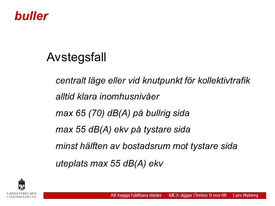 Avstegsfall centralt läge eller vid knutpunkt för kollektivtrafik alltid klara inomhusnivåer max 65 (70) dB(A) på bullrig sida max 55 dB(A) ekv på tys