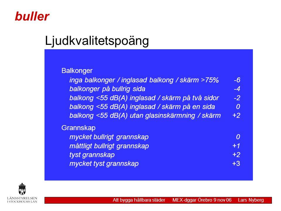 Ljudkvalitetspoäng Balkonger inga balkonger / inglasad balkong / skärm >75% -6 balkonger på bullrig sida -4 balkong <55 dB(A) inglasad / skärm på två
