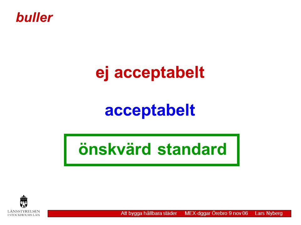 ej acceptabelt acceptabelt önskvärd standard buller Att bygga hållbara städer MEX-dggar Örebro 9 nov 06 Lars Nyberg