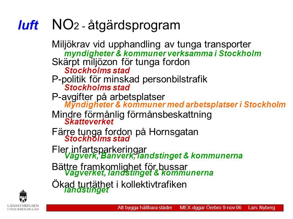luft Att bygga hållbara städer MEX-dggar Örebro 9 nov 06 Lars Nyberg NO 2 - åtgärdsprogram Miljökrav vid upphandling av tunga transporter Skärpt miljö