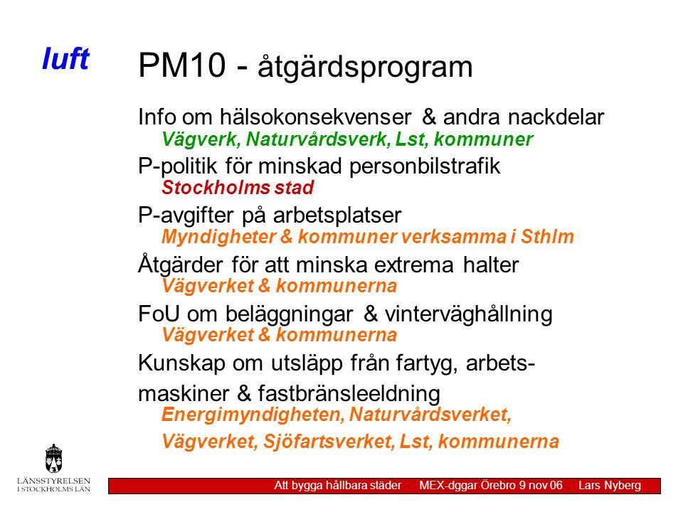 luft Att bygga hållbara städer MEX-dggar Örebro 9 nov 06 Lars Nyberg PM10 - åtgärdsprogram Info om hälsokonsekvenser & andra nackdelar P-politik för m
