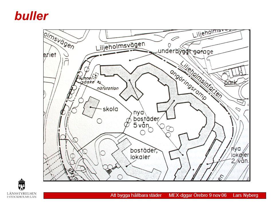halverad trafik - 3 dB(A) från 70 km/tim till 50 km/t - 4 dB(A) lågbullrande asfalt - 6-9 dB(A) hantera alla bullerkällor samtidigt Bullernivåer i stadsmiljö 800 fordon/dygn 10 m bort > 55 dB(A) buller Att bygga hållbara städer MEX-dggar Örebro 9 nov 06 Lars Nyberg