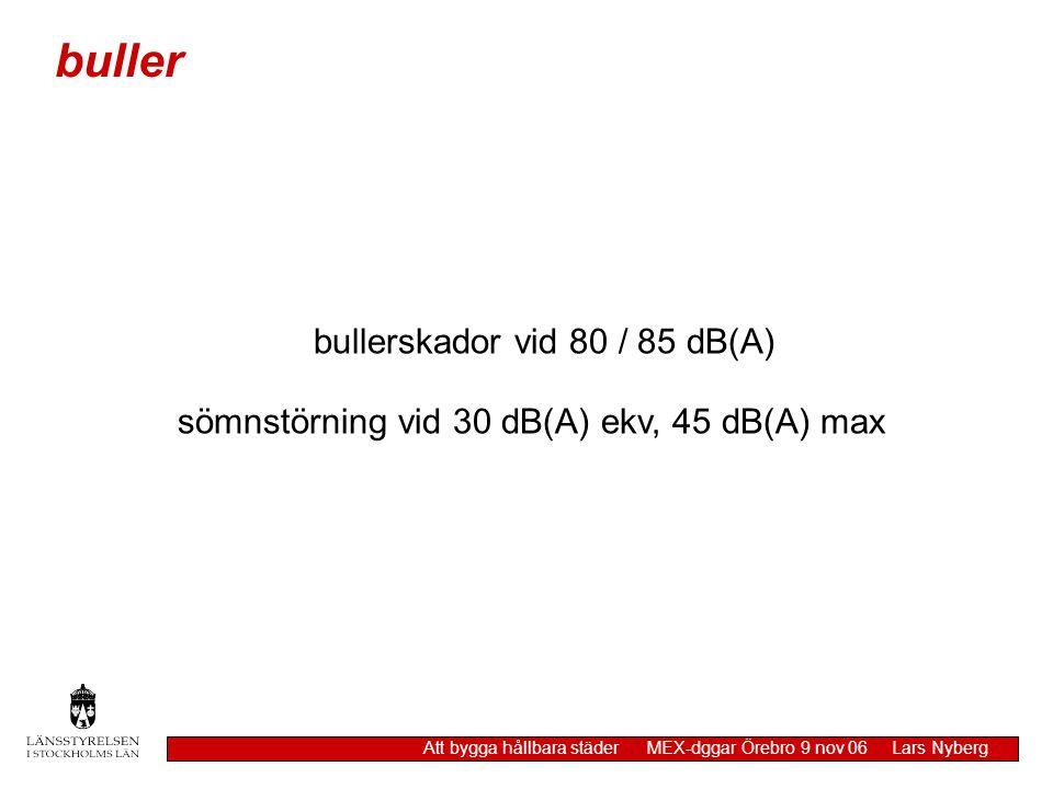 Avstegsfall centralt läge eller vid knutpunkt för kollektivtrafik alltid klara inomhusnivåer max 65 (70) dB(A) på bullrig sida max 55 dB(A) ekv på tystare sida minst hälften av bostadsrum mot tystare sida uteplats max 55 dB(A) ekv buller Att bygga hållbara städer MEX-dggar Örebro 9 nov 06 Lars Nyberg