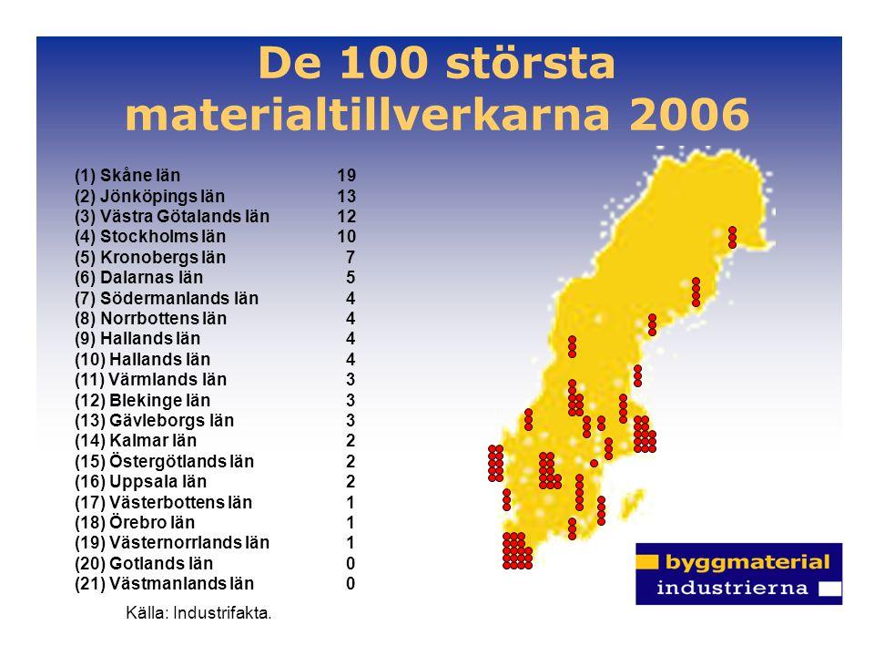 De 100 största materialtillverkarna 2006 (1) Skåne län19 (2) Jönköpings län 13 (3) Västra Götalands län12 (4) Stockholms län 10 (5) Kronobergs län 7 (