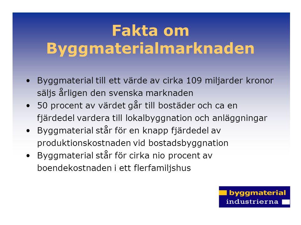Fakta om Byggmaterialmarknaden •Byggmaterial till ett värde av cirka 109 miljarder kronor säljs årligen den svenska marknaden •50 procent av värdet gå