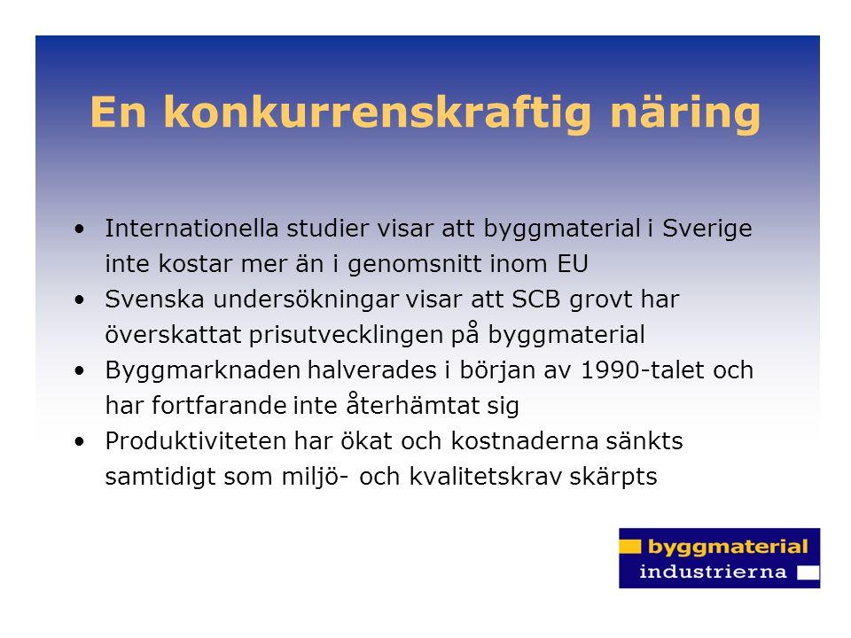 En konkurrenskraftig näring •Internationella studier visar att byggmaterial i Sverige inte kostar mer än i genomsnitt inom EU •Svenska undersökningar