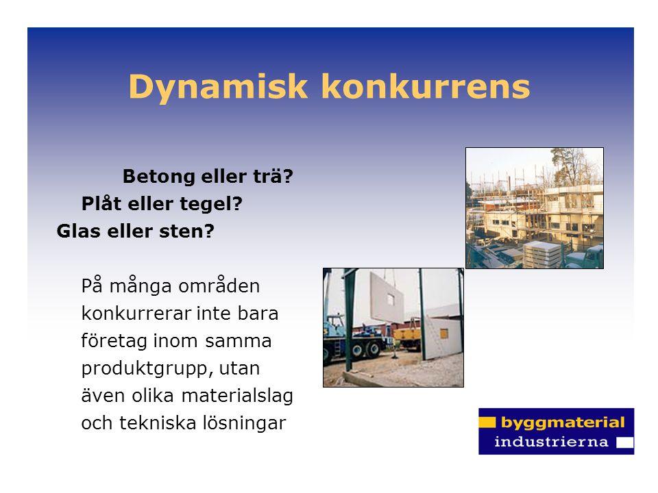 Dynamisk konkurrens Betong eller trä? Plåt eller tegel? Glas eller sten? På många områden konkurrerar inte bara företag inom samma produktgrupp, utan