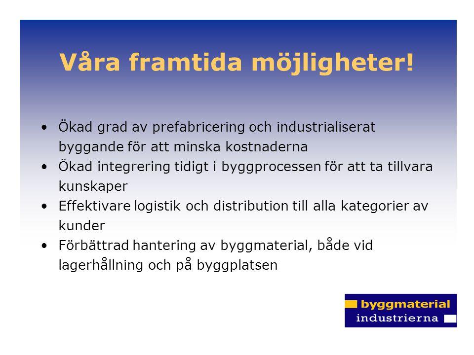 Våra framtida möjligheter! •Ökad grad av prefabricering och industrialiserat byggande för att minska kostnaderna •Ökad integrering tidigt i byggproces