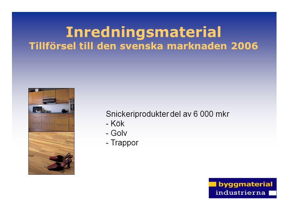 Inredningsmaterial Tillförsel till den svenska marknaden 2006 Snickeriprodukter del av 6 000 mkr - Kök - Golv - Trappor