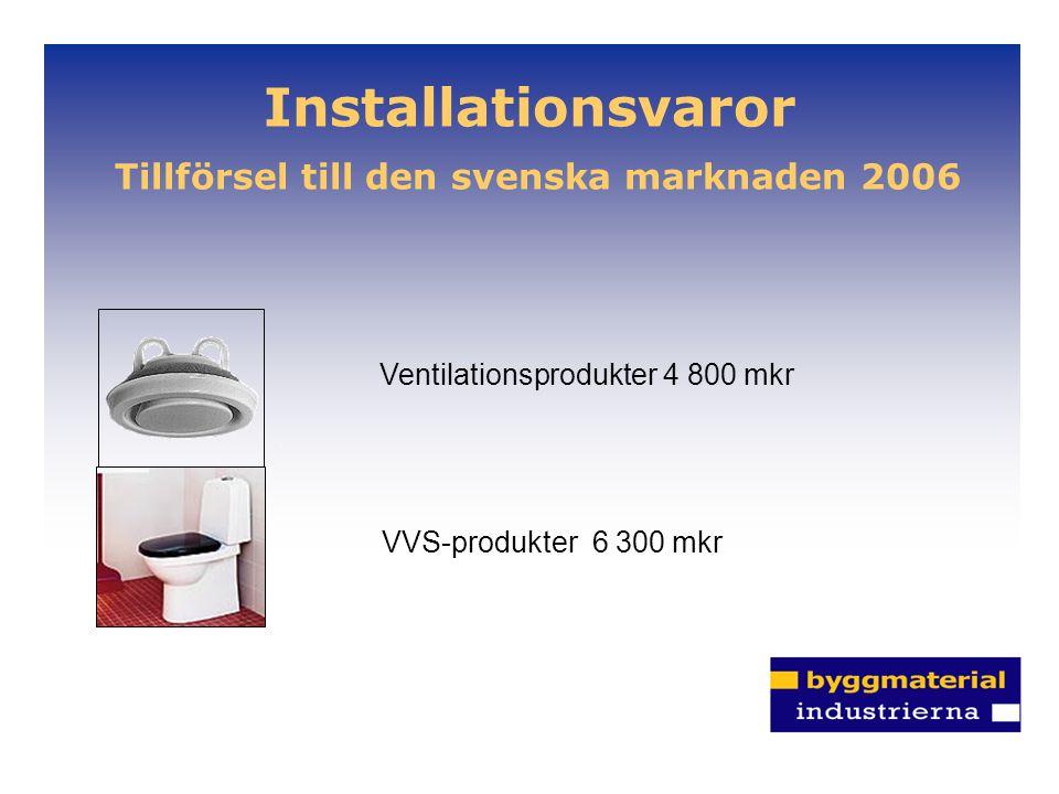 Installationsvaror Tillförsel till den svenska marknaden 2006 Ventilationsprodukter 4 800 mkr VVS-produkter 6 300 mkr