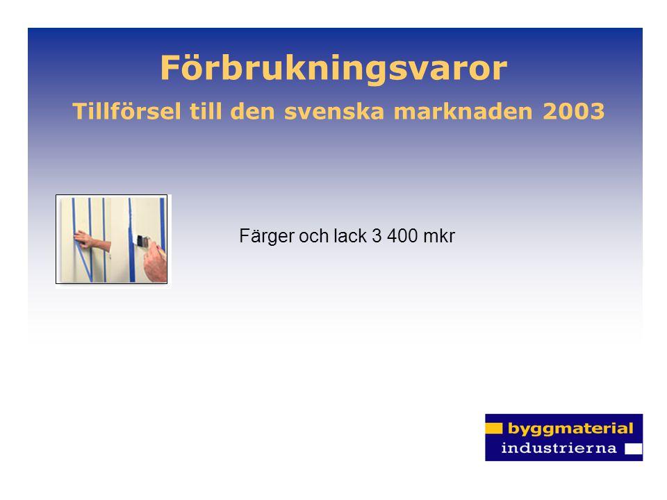 Förbrukningsvaror Tillförsel till den svenska marknaden 2003 Färger och lack 3 400 mkr