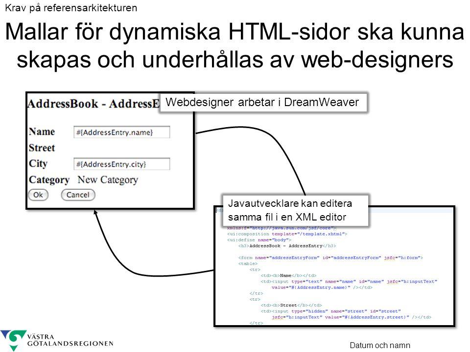 Datum och namn Mallar för dynamiska HTML-sidor ska kunna skapas och underhållas av web-designers NetWeaver Webdesigner arbetar i DreamWeaver Javautvec