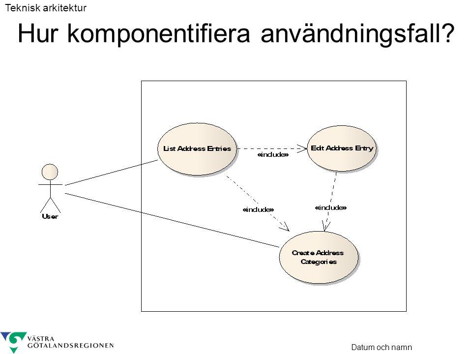Datum och namn Hur komponentifiera användningsfall? Teknisk arkitektur