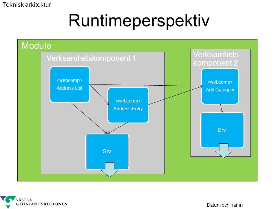 Datum och namn Runtimeperspektiv Address List Add Category Address Entry Srv Verksamhetskomponent 1 Verksamhets- komponent 2 Module Teknisk arkitektur