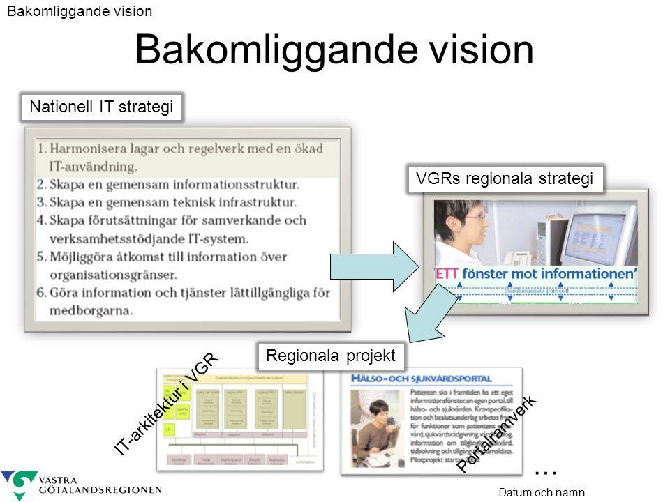 Datum och namn Bakomliggande vision Nationell IT strategi VGRs regionala strategi … Regionala projekt IT-arkitektur i VGR Portalramverk Bakomliggande