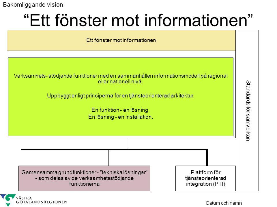Datum och namn Ett fönster mot informationen Verksamhets- stödjande funktioner med en sammanhållen informationsmodell på regional eller nationell nivå