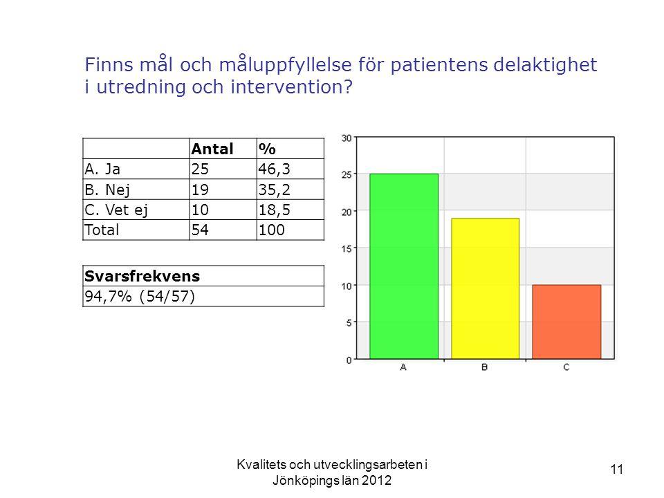 Kvalitets och utvecklingsarbeten i Jönköpings län 2012 11 Finns mål och måluppfyllelse för patientens delaktighet i utredning och intervention.