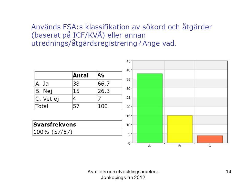 Kvalitets och utvecklingsarbeten i Jönköpings län 2012 14 Används FSA:s klassifikation av sökord och åtgärder (baserat på ICF/KVÅ) eller annan utrednings/åtgärdsregistrering.