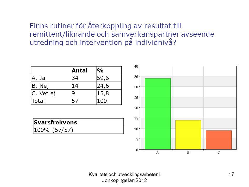 Kvalitets och utvecklingsarbeten i Jönköpings län 2012 17 Finns rutiner för återkoppling av resultat till remittent/liknande och samverkanspartner avseende utredning och intervention på individnivå.