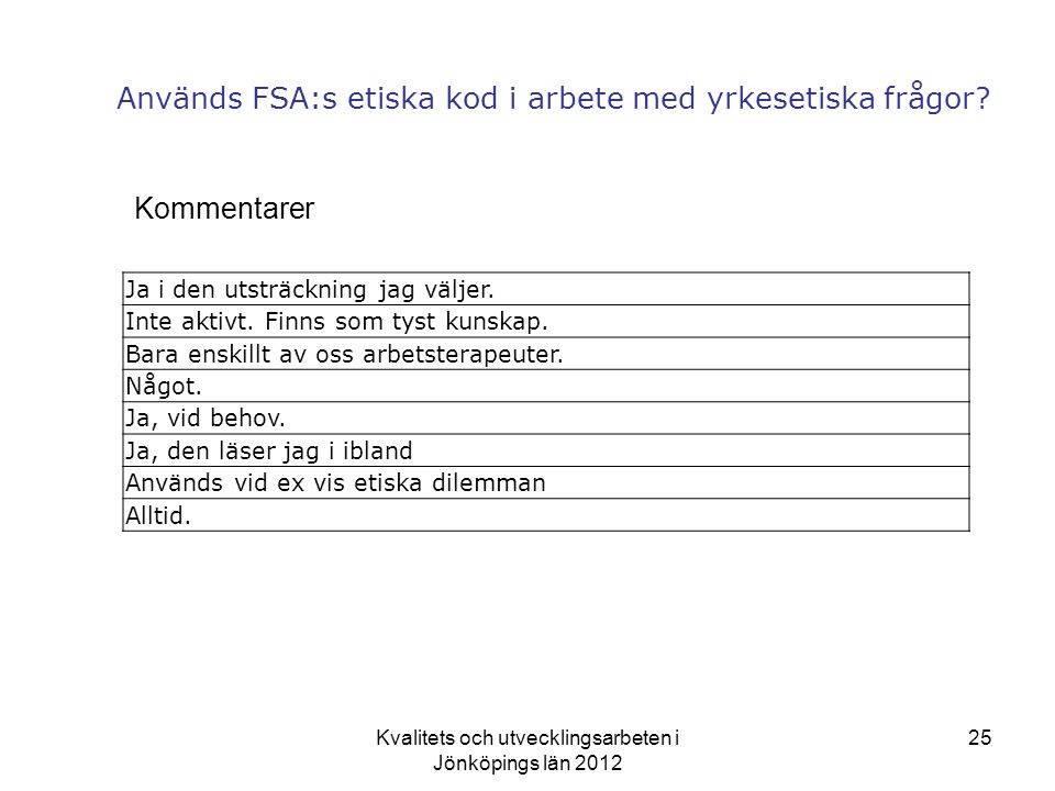 Kvalitets och utvecklingsarbeten i Jönköpings län 2012 25 Används FSA:s etiska kod i arbete med yrkesetiska frågor.