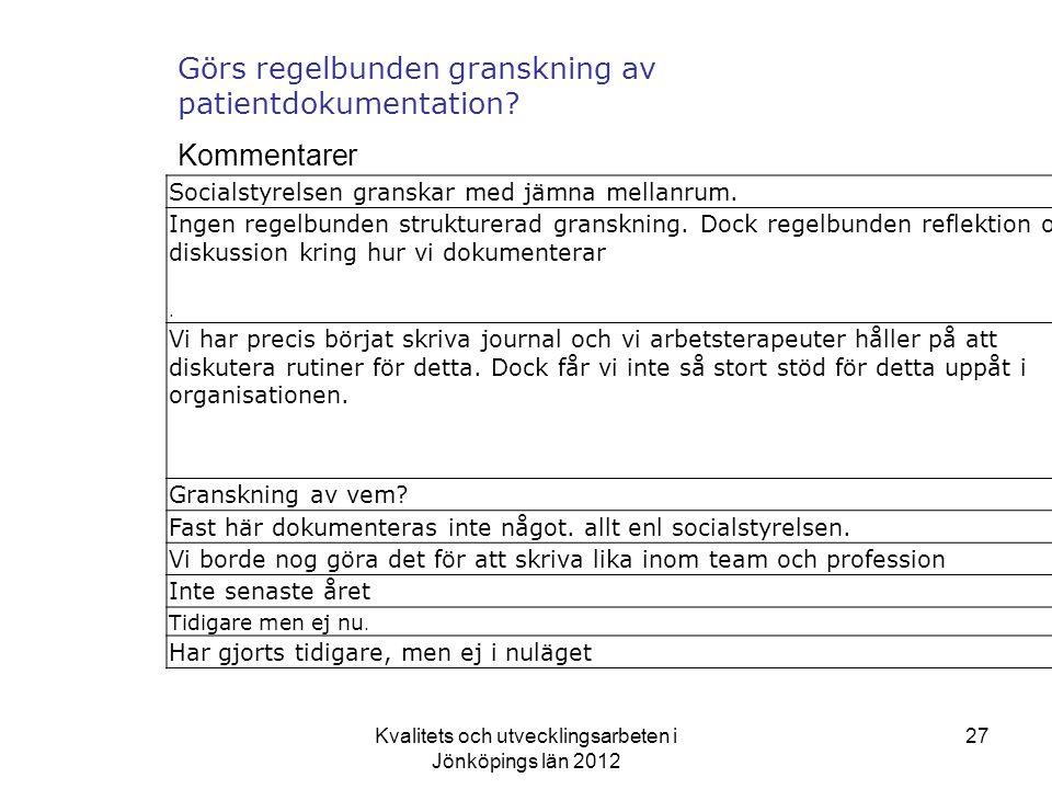 Kvalitets och utvecklingsarbeten i Jönköpings län 2012 27 Görs regelbunden granskning av patientdokumentation.