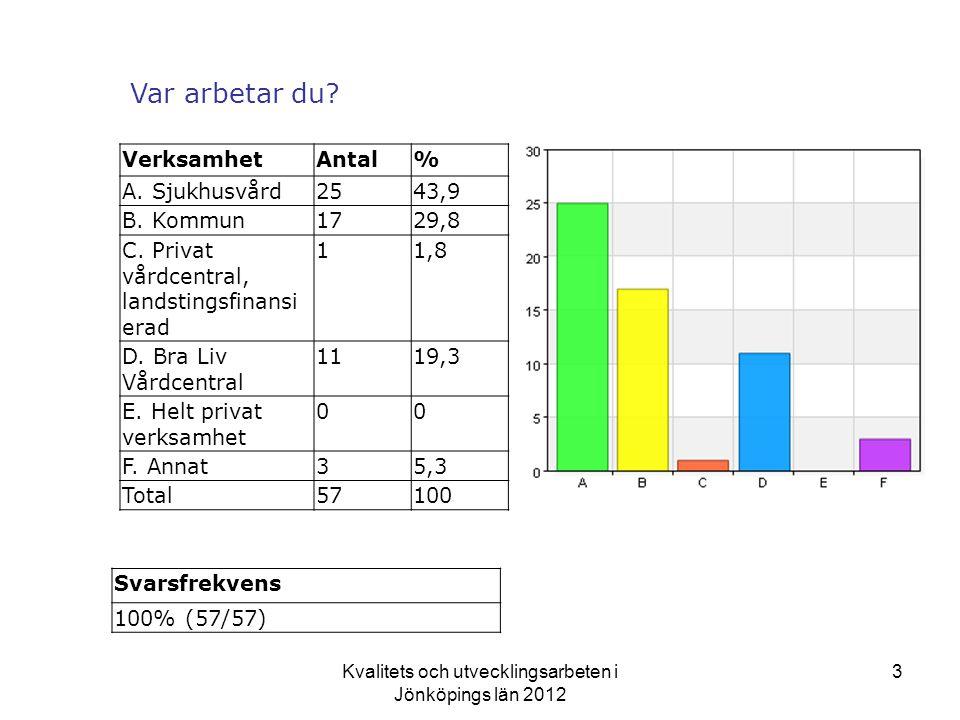 Kvalitets och utvecklingsarbeten i Jönköpings län 2012 3 Var arbetar du.