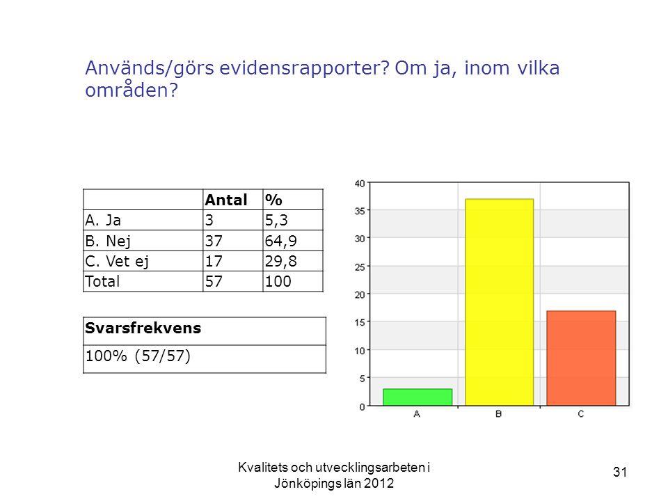 Kvalitets och utvecklingsarbeten i Jönköpings län 2012 31 Används/görs evidensrapporter.