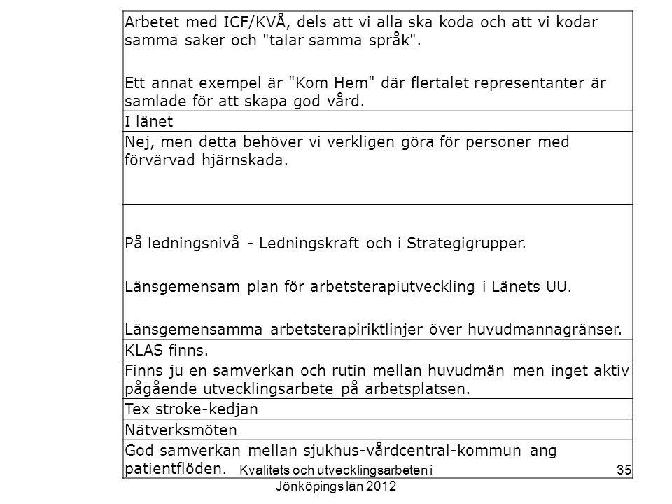 Kvalitets och utvecklingsarbeten i Jönköpings län 2012 35 Arbetet med ICF/KVÅ, dels att vi alla ska koda och att vi kodar samma saker och talar samma språk .