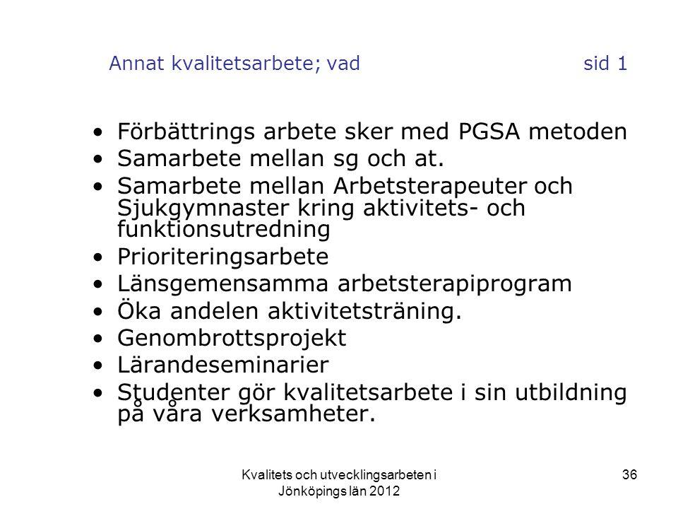 Kvalitets och utvecklingsarbeten i Jönköpings län 2012 36 Annat kvalitetsarbete; vad sid 1 •Förbättrings arbete sker med PGSA metoden •Samarbete mellan sg och at.