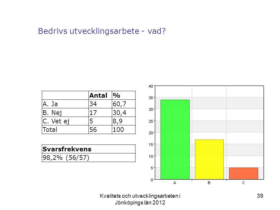 Kvalitets och utvecklingsarbeten i Jönköpings län 2012 39 Bedrivs utvecklingsarbete - vad.