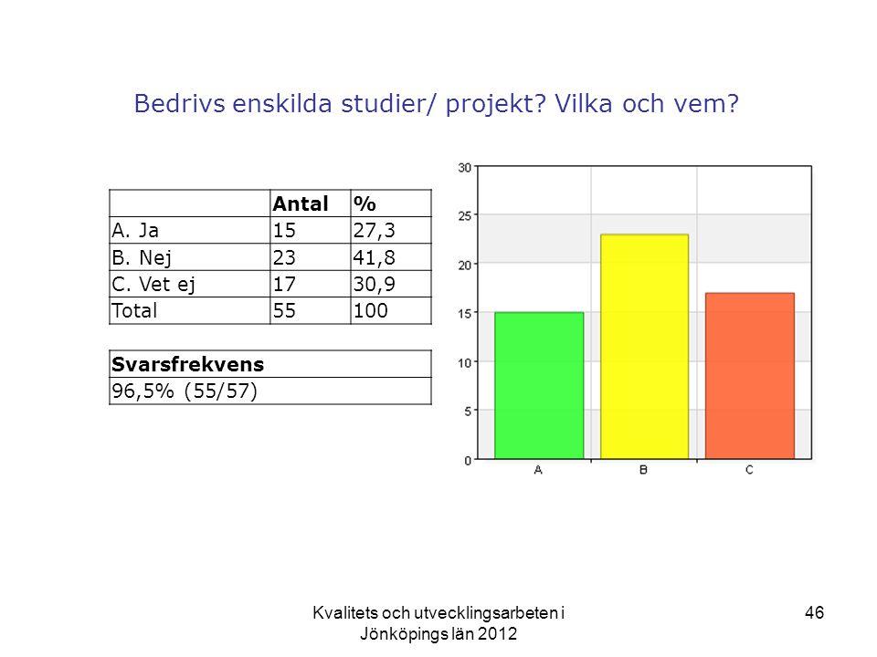 Kvalitets och utvecklingsarbeten i Jönköpings län 2012 46 Bedrivs enskilda studier/ projekt.