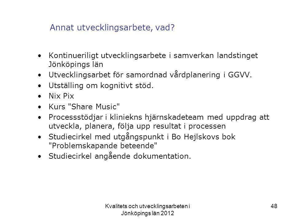 Kvalitets och utvecklingsarbeten i Jönköpings län 2012 48 Annat utvecklingsarbete, vad.