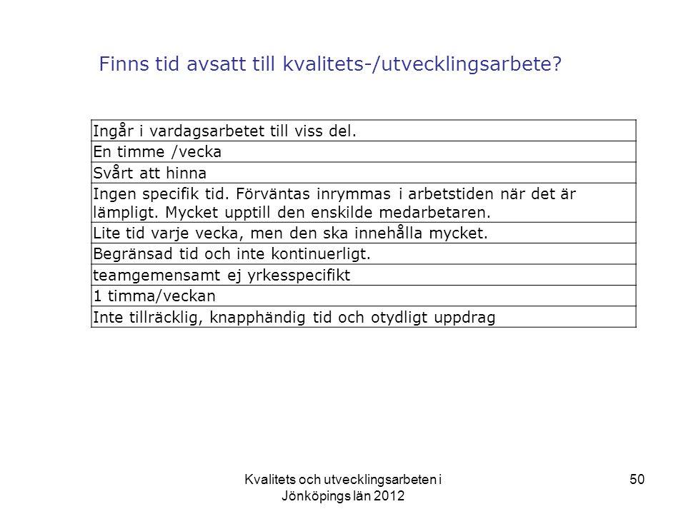 Kvalitets och utvecklingsarbeten i Jönköpings län 2012 50 Finns tid avsatt till kvalitets-/utvecklingsarbete.