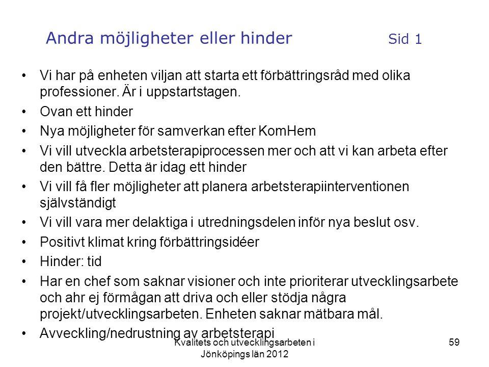 Kvalitets och utvecklingsarbeten i Jönköpings län 2012 59 Andra möjligheter eller hinder Sid 1 •Vi har på enheten viljan att starta ett förbättringsråd med olika professioner.