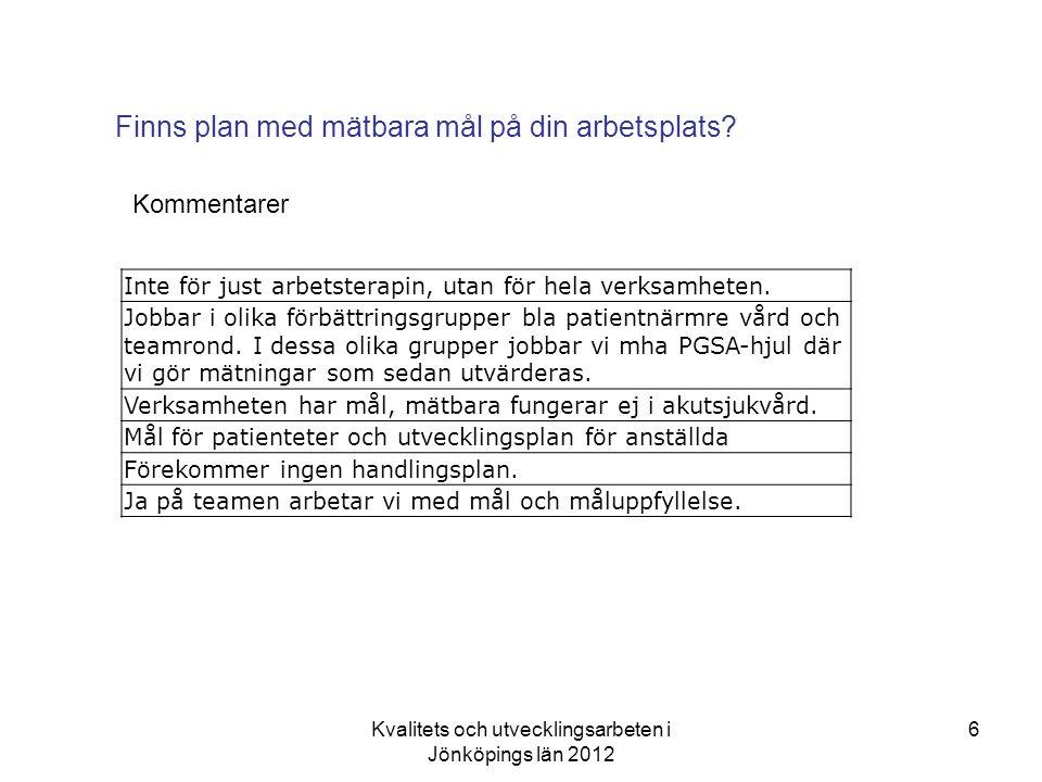 Kvalitets och utvecklingsarbeten i Jönköpings län 2012 6 Finns plan med mätbara mål på din arbetsplats.