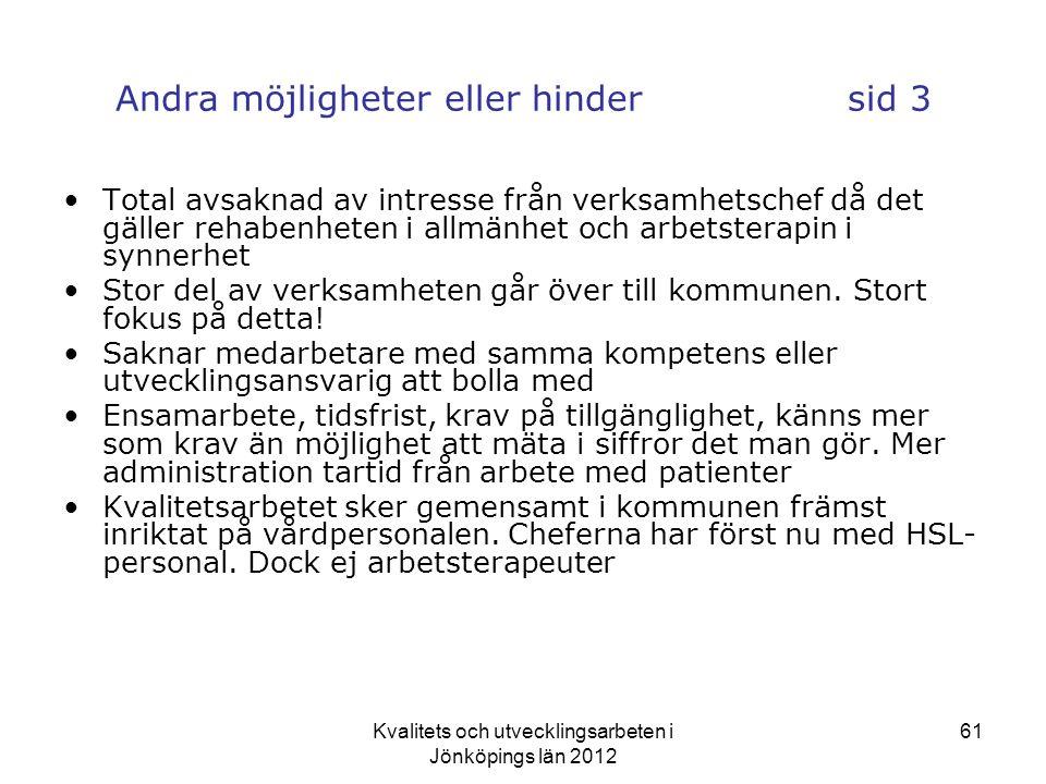 Kvalitets och utvecklingsarbeten i Jönköpings län 2012 61 Andra möjligheter eller hindersid 3 •Total avsaknad av intresse från verksamhetschef då det gäller rehabenheten i allmänhet och arbetsterapin i synnerhet •Stor del av verksamheten går över till kommunen.