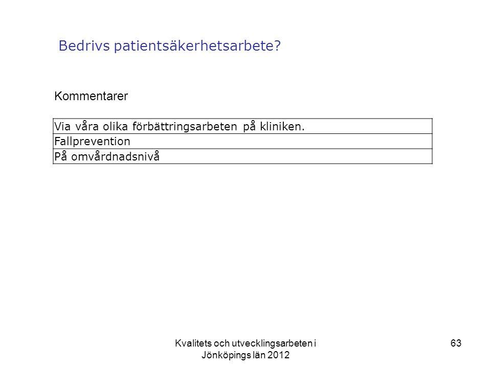 Kvalitets och utvecklingsarbeten i Jönköpings län 2012 63 Bedrivs patientsäkerhetsarbete.