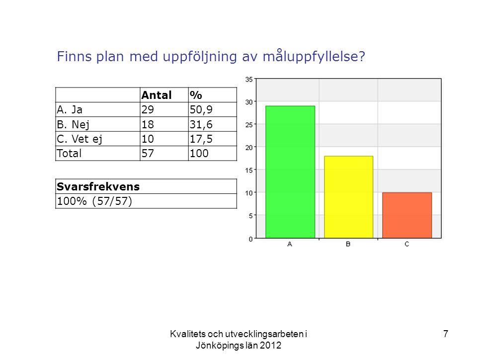 Kvalitets och utvecklingsarbeten i Jönköpings län 2012 7 Finns plan med uppföljning av måluppfyllelse.
