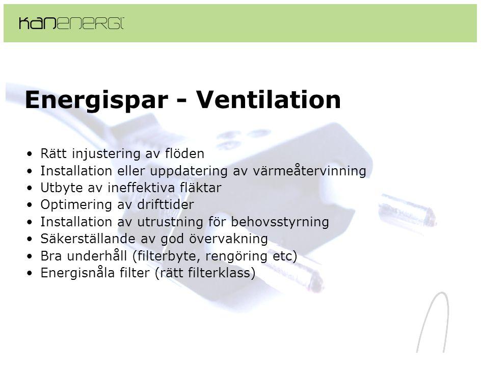 Energispar - Ventilation •Rätt injustering av flöden •Installation eller uppdatering av värmeåtervinning •Utbyte av ineffektiva fläktar •Optimering av drifttider •Installation av utrustning för behovsstyrning •Säkerställande av god övervakning •Bra underhåll (filterbyte, rengöring etc) •Energisnåla filter (rätt filterklass)