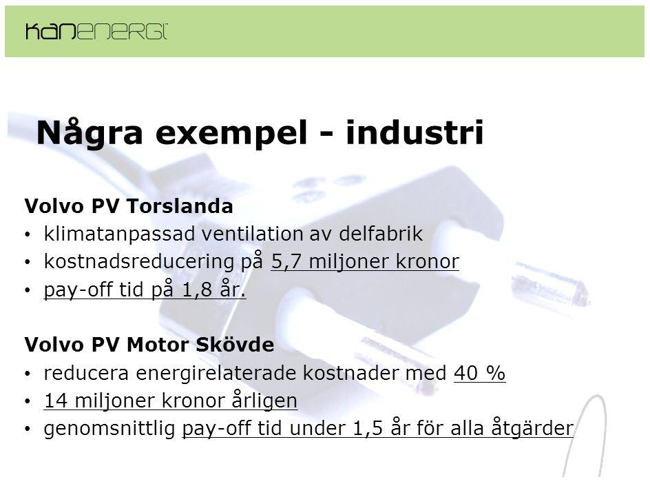 Några exempel - industri Volvo PV Torslanda • klimatanpassad ventilation av delfabrik • kostnadsreducering på 5,7 miljoner kronor • pay-off tid på 1,8 år.