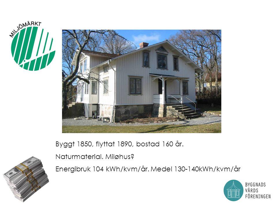 Byggt 1850, flyttat 1890, bostad 160 år.Naturmaterial.