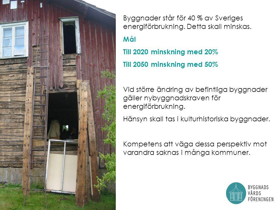 Byggnader står för 40 % av Sveriges energiförbrukning.